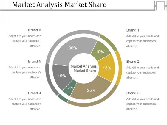 Market Analysis Market Share Ppt PowerPoint Presentation Infographic Template Background