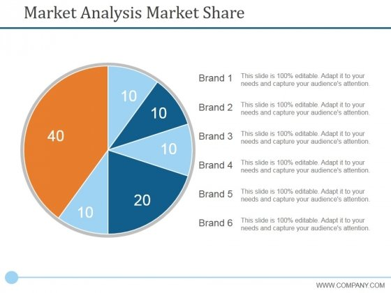 Market Analysis Market Share Ppt PowerPoint Presentation Infographics Gridlines