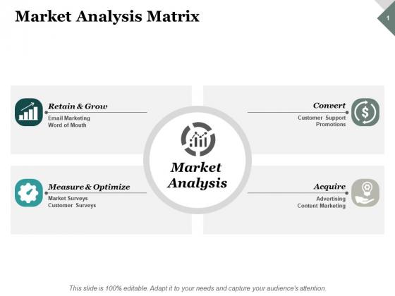 Market Analysis Matrix Ppt PowerPoint Presentation Model Layouts