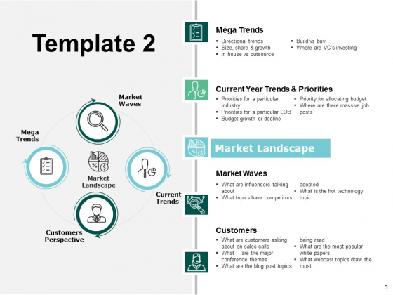 Market_Analysis_Ppt_PowerPoint_Presentation_Complete_Deck_With_Slides_Slide_3