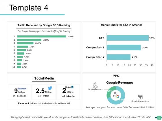 Market_Analysis_Ppt_PowerPoint_Presentation_Complete_Deck_With_Slides_Slide_5