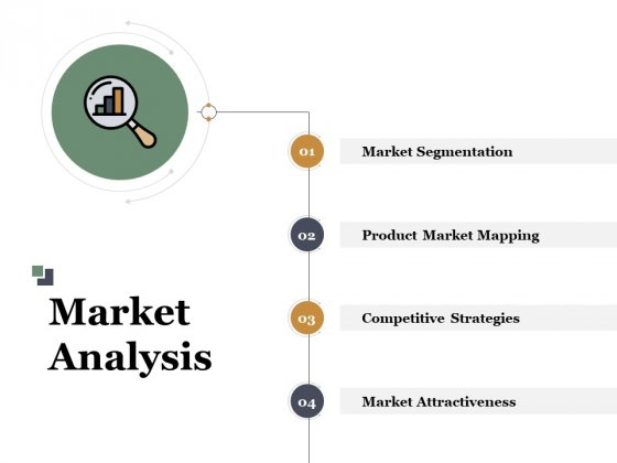 Market Analysis Ppt PowerPoint Presentation Infographic Template Example Topics