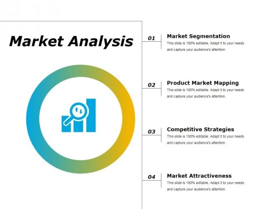 Market Analysis Ppt PowerPoint Presentation Layouts Shapes