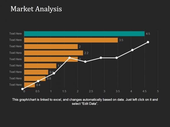 Market Analysis Ppt PowerPoint Presentation Show