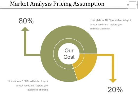 Market Analysis Pricing Assumption Ppt PowerPoint Presentation Professional Pictures