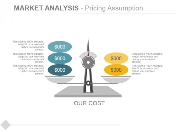 Market Analysis Pricing Assumption Ppt PowerPoint Presentation Visual Aids Gallery