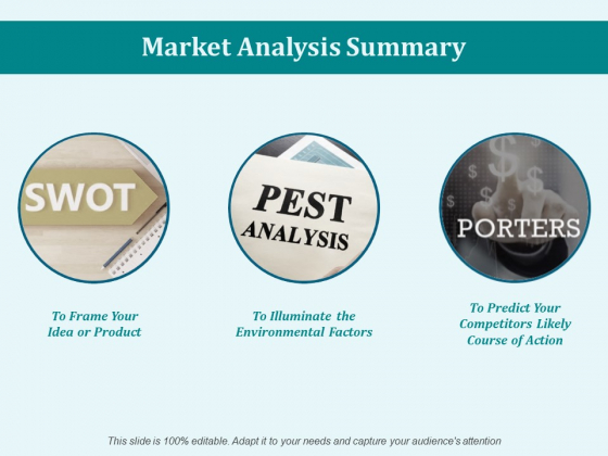 Market Analysis Summary Ppt PowerPoint Presentation Pictures Example Topics