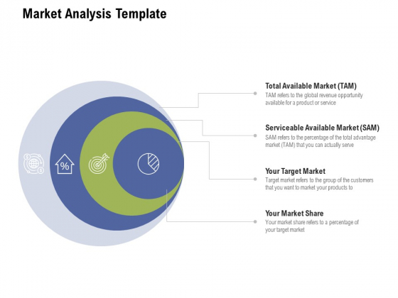 Market Analysis Template Ppt PowerPoint Presentation Visual Aids Example 2015