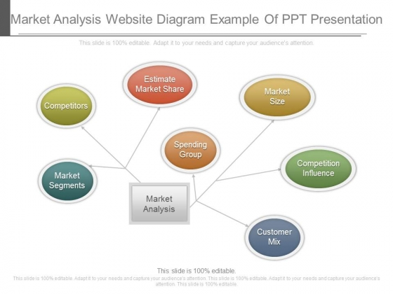 Market Analysis Website Diagram Example Of Ppt Presentation