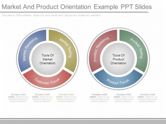 Market And Product Orientation Example Ppt Slides