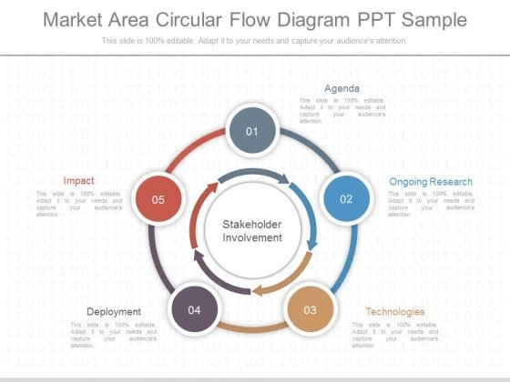 Market area circular flow diagram ppt sample powerpoint templates ccuart Image collections