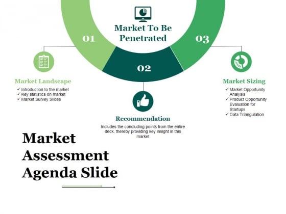 Market Assessment Agenda Slide Ppt PowerPoint Presentation Pictures Graphics Design