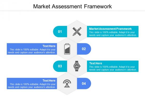 Market Assessment Framework Ppt PowerPoint Presentation Infographic Template Grid Cpb