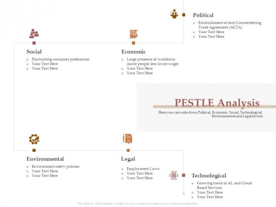 Market Assessment PESTLE Analysis Ppt Summary Vector PDF