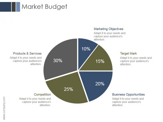 market budget ppt powerpoint presentation design ideas powerpoint