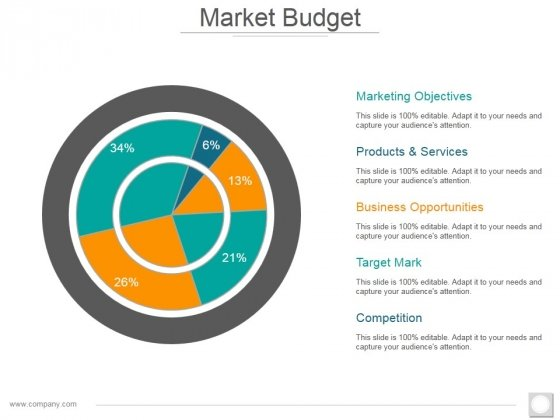 Market Budget Ppt PowerPoint Presentation Outline Backgrounds