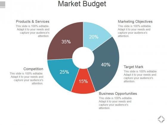 Market Budget Ppt PowerPoint Presentation Styles Graphics Template
