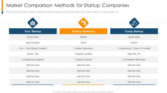 Market Comparison Methods For Startup Companies Ppt Inspiration Background PDF