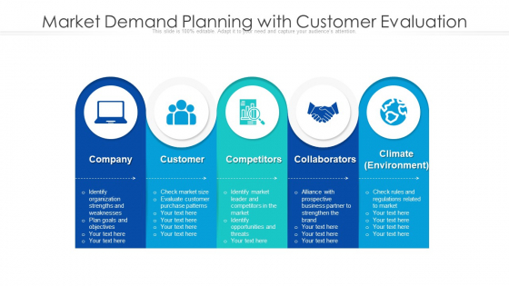 Market Demand Planning With Customer Evaluation Ppt Layouts Design Ideas PDF