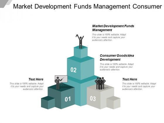 Market Development Funds Management Consumer Goods Idea Development Ppt PowerPoint Presentation Infographic Template Designs