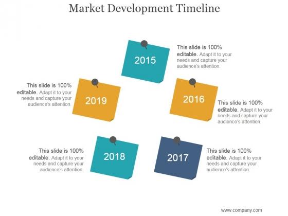 Market Development Timeline Ppt PowerPoint Presentation Background Images