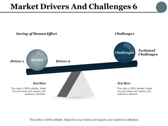Market Drivers And Challenges Ppt PowerPoint Presentation Infographics Guide