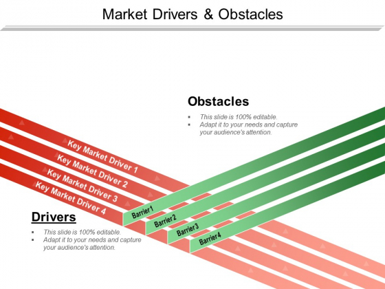 Market Drivers And Obstacles Ppt PowerPoint Presentation Ideas Grid