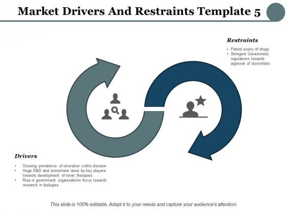 Market Drivers And Restraints Business Drivers Ppt PowerPoint Presentation Pictures Topics