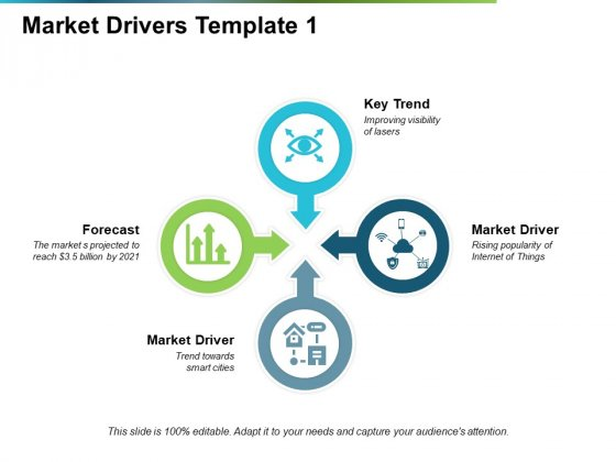 Market Drivers Key Trend Ppt PowerPoint Presentation Infographics Brochure