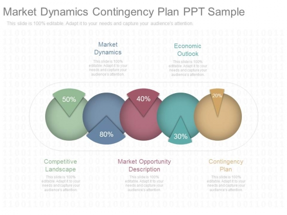 Market Dynamics Contingency Plan Ppt Sample - Powerpoint Templates