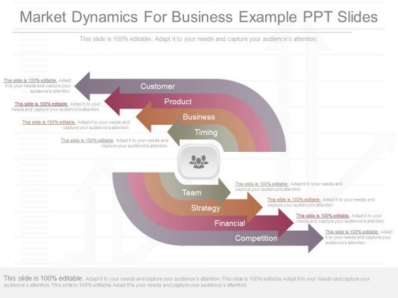 Market Dynamics For Business Example Ppt Slides