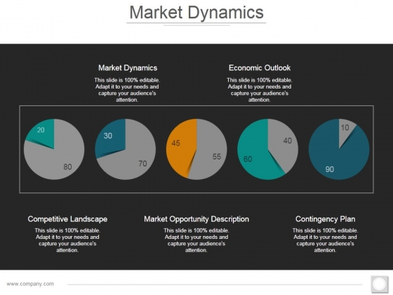 Market Dynamics Ppt PowerPoint Presentation Show Maker