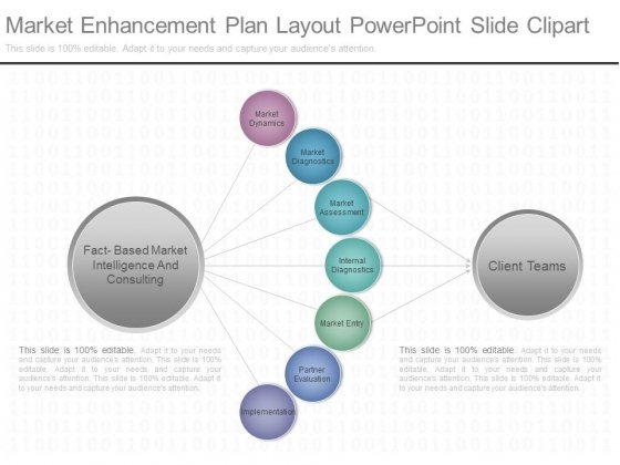 Market Enhancement Plan Layout Powerpoint Slide Clipart