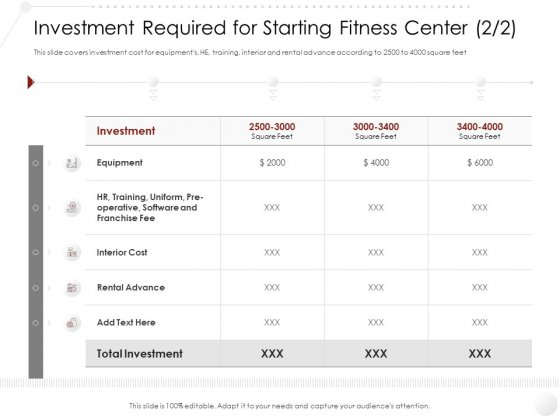 Market Entry Gym Health Clubs Industry Investment Required For Starting Fitness Center Equipment Interior Background PDF