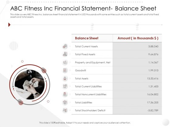 Market Entry Strategy Gym Health Clubs Industry ABC Fitness Inc Financial Statement Balance Sheet Demonstration PDF