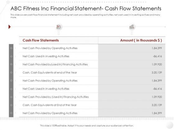 Market Entry Strategy Gym Health Clubs Industry ABC Fitness Inc Financial Statement Cash Flow Statements Template PDF
