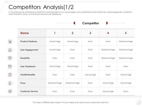 Market Entry Strategy Gym Health Fitness Clubs Industry Competitors Analysis Features Engagement Diagrams PDF