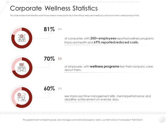 Market Entry Strategy Gym Health Fitness Clubs Industry Corporate Wellness Statistics Brochure PDF