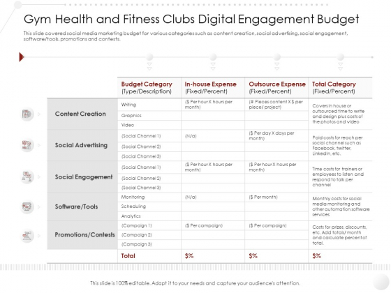 Market Entry Strategy In Industry Gym Health And Fitness Clubs Digital Engagement Budget Mockup PDF