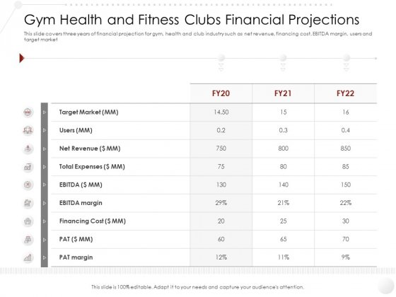 Market Entry Strategy Industry Gym Health And Fitness Clubs Financial Projections Information PDF