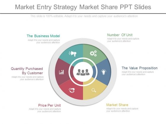 Market Entry Strategy Market Share Ppt Slides