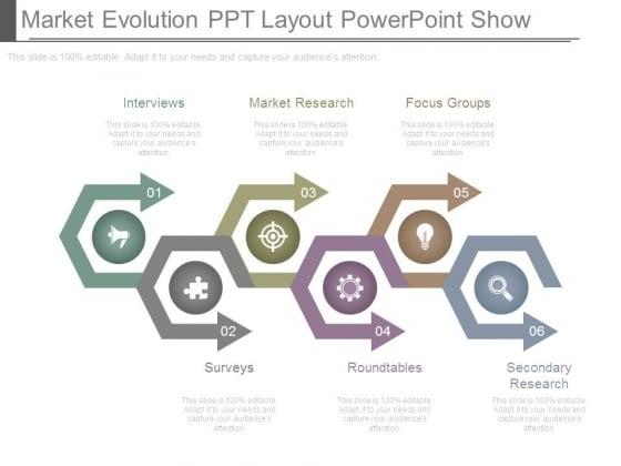 Market Evolution Ppt Layout Powerpoint Show