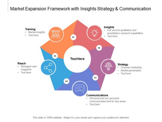 Market Expansion Framework With Insights Strategy And Communication Ppt PowerPoint Presentation Summary Aids