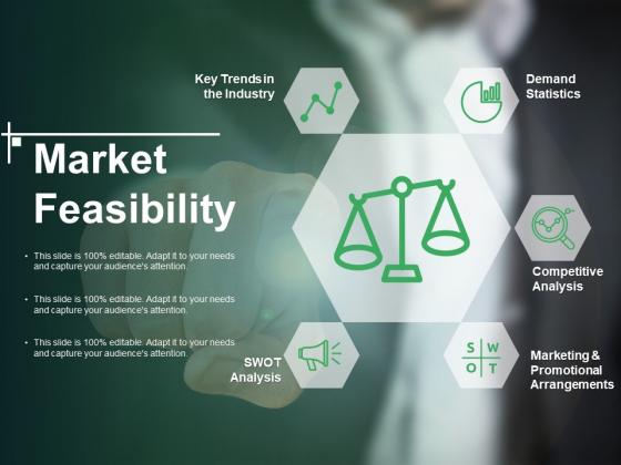 Market Feasibility Ppt PowerPoint Presentation Infographics Brochure