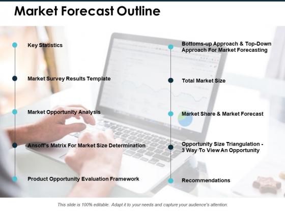 Market Forecast Outline Ppt PowerPoint Presentation Diagrams