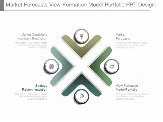 Market Forecasts View Formation Model Portfolio Ppt Design
