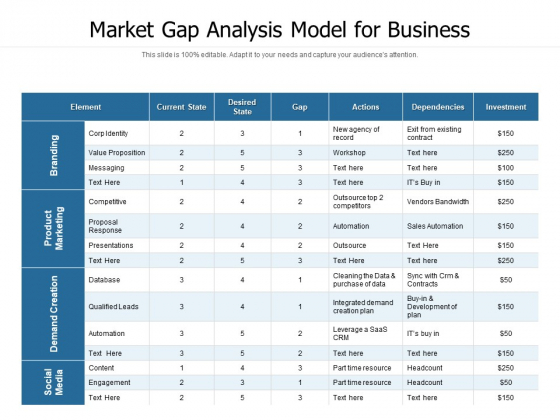 Market Gap Analysis Model For Business Ppt PowerPoint Presentation Show Files PDF