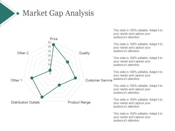 market gap analysis template 1 ppt powerpoint presentation, Modern powerpoint