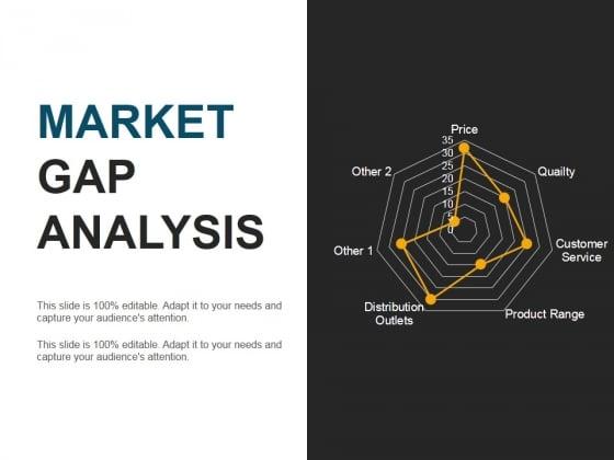 Market Gap Analysis Template 2 Ppt PowerPoint Presentation Layout