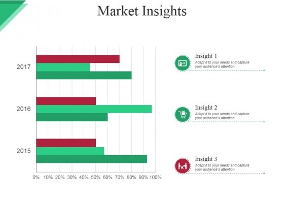 Market Insights Ppt PowerPoint Presentation Infographics Graphics